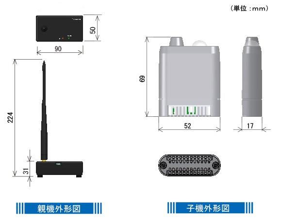無線温湿度センサー Logbee 概観図